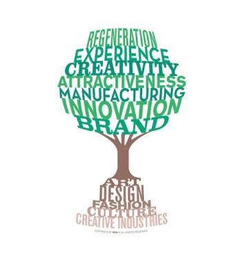 Creativity all around