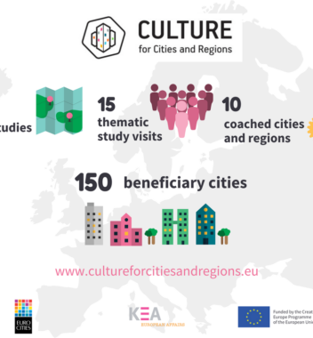 Reshaping cities and regions through smart investment in culture